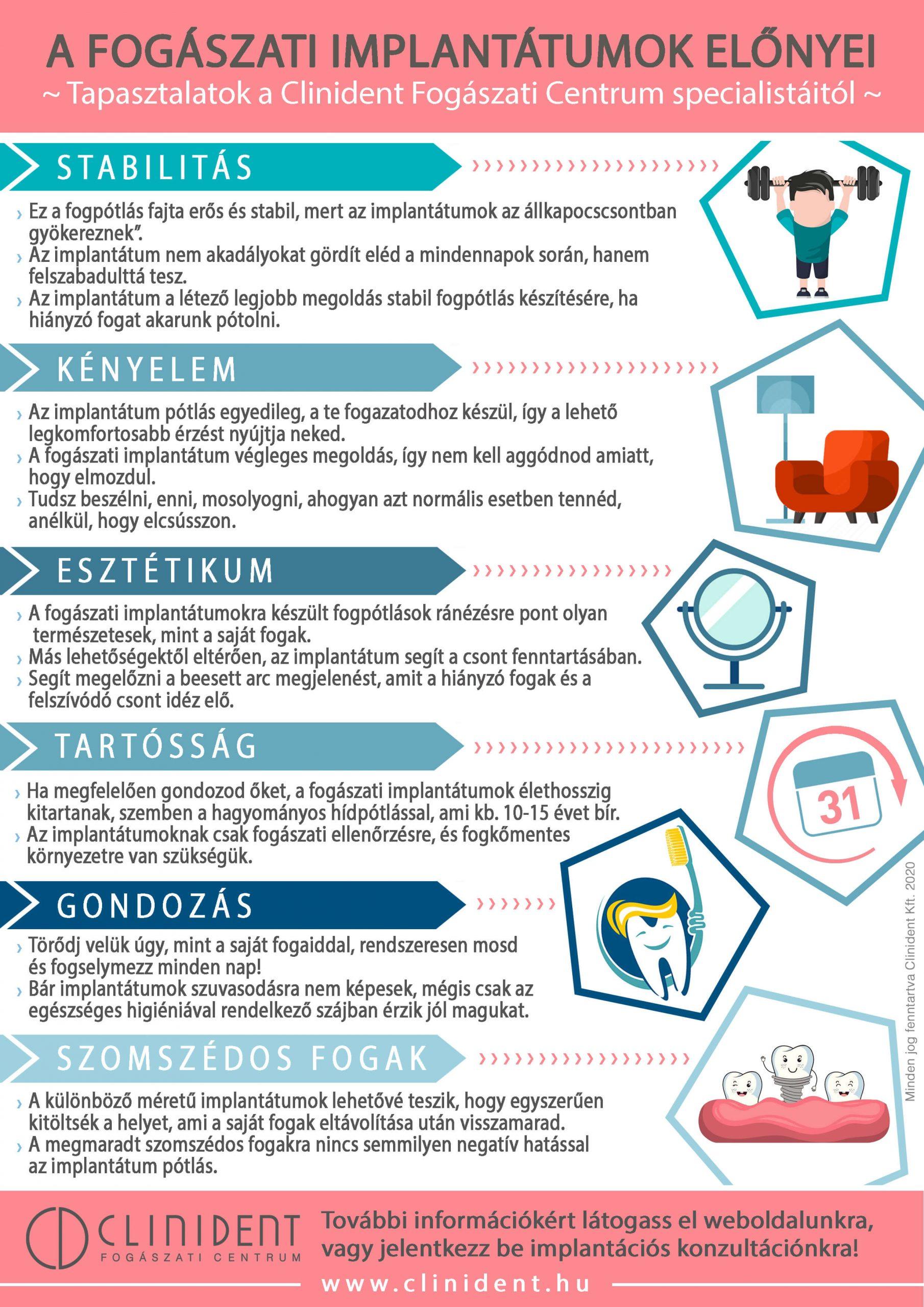 fogászati implantátum előnyei